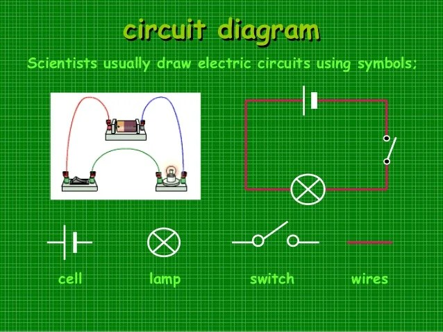 Types Of Simple Circuits Series And Parallel
