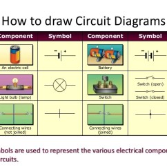 Symbols Used In Electrical Wiring Diagrams 1995 Jeep Grand Cherokee Limited Diagram Electric Field, Circuit And Current