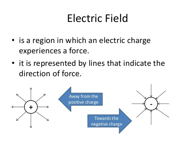 what do the lines represent in an electric field diagram trailer wiring 6 circuit and current