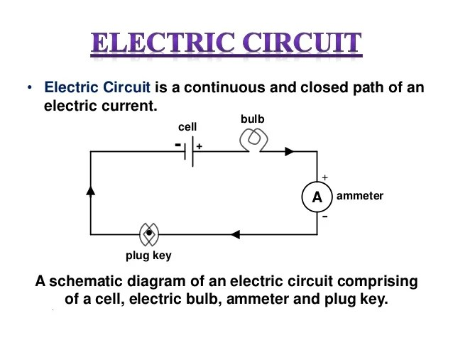 Electricity Circuit Diagram – Intergeorgia Info