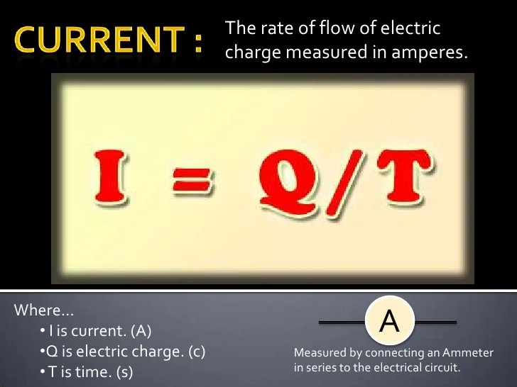 Formula For Power In Circuits