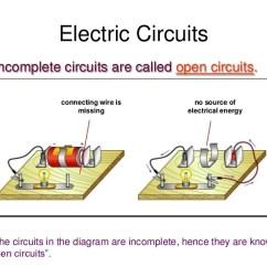 Electrical Wiring Diagram House Ppt E46 Radio Circuit 1gq Lektionenderliebe De Electricity Rh Slideshare Net