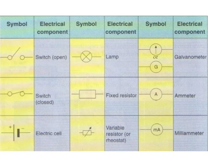 electrical wiring diagram house ppt autometer temp gauge circuit 1gq lektionenderliebe de powerpoint diagrams control rh 60 minijob im netz schematic symbols