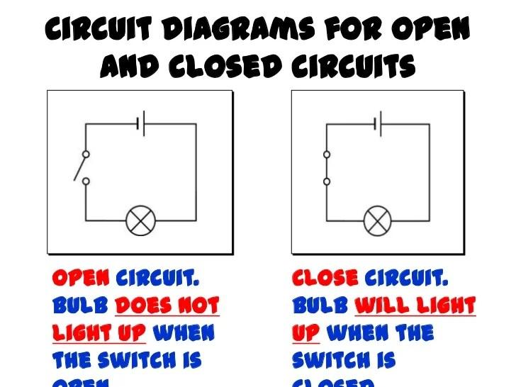 electrical wiring diagram house ppt clipsal rj11 socket circuit 1gq lektionenderliebe de electricity rh slideshare net symbols