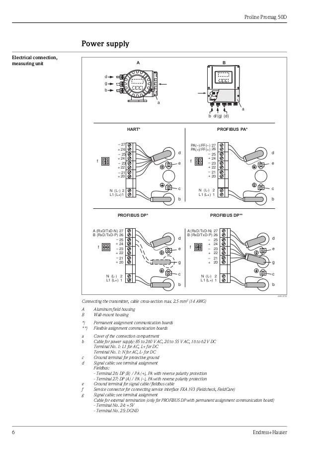 Electromagic flowmeter  Proline Promag 50D