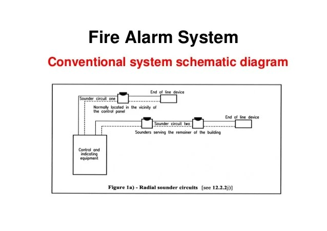 conventional fire alarm panel wiring diagram carrier bus air conditioning system