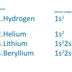 Bohr Rutherford Diagram Of Helium Wiring Ignition System Electron Configuration