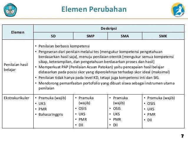 Contoh Deskripsi Ekstrakurikuler Pramuka Contoh 4444