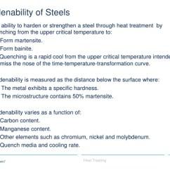 Critical Temperature In Iron Carbon Diagram Ceiling Speaker Volume Control Wiring Heat Treating Basics
