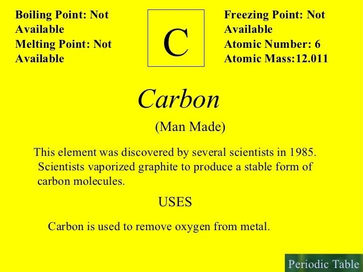 Antoine Lavoisier Carbon