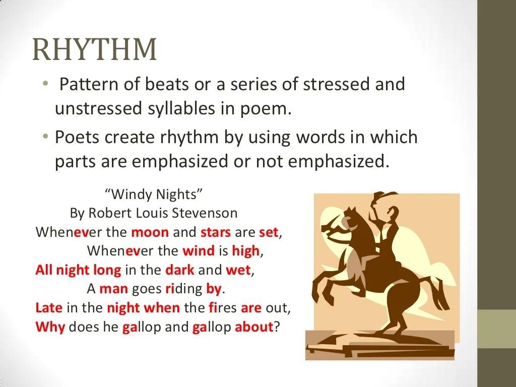 Rhythm Pattern Of Beats