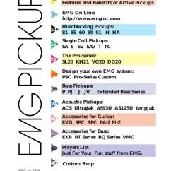 Emg 3 Pickup Wiring Diagram Distributed Control System Cat Hi