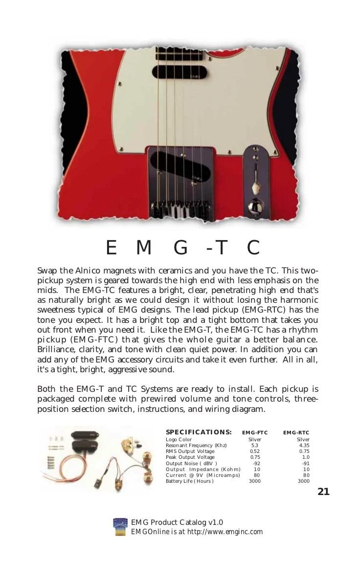 hight resolution of emg tcswap
