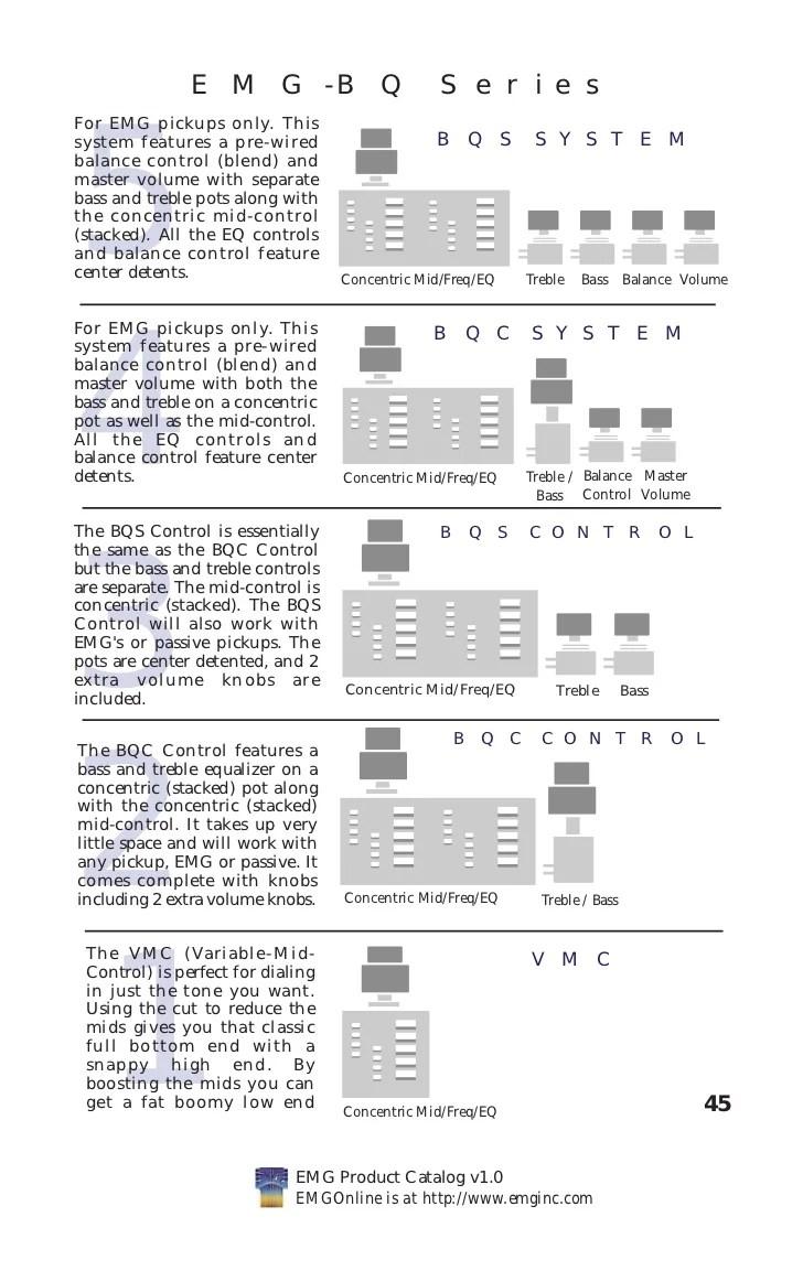 medium resolution of emg select wiring diagram wiring diagram emg select wiring coil split emg select pickup wiring diagram