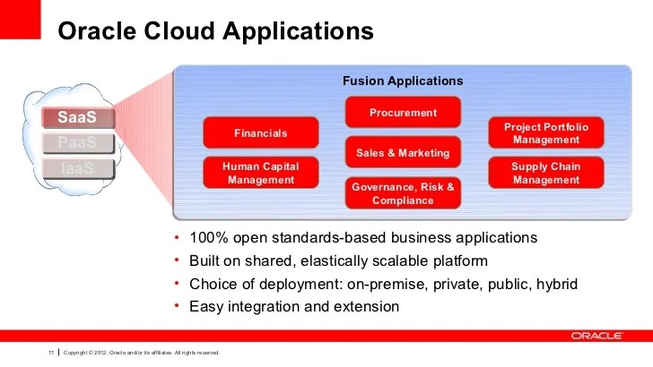 Oracle Cloud Computing Strategy EMO