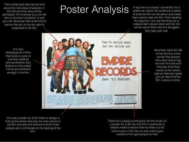 empire records poster anaylsis