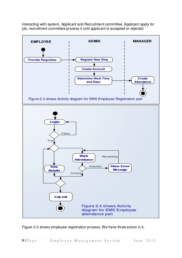 Use Case Diagram Template. Uml Use Case Diagram Project ...