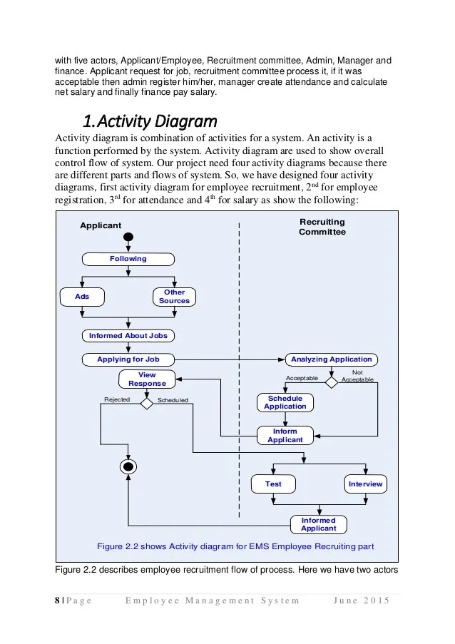 Employee management system june also uml diagrams use case diagram activity di  rh slideshare