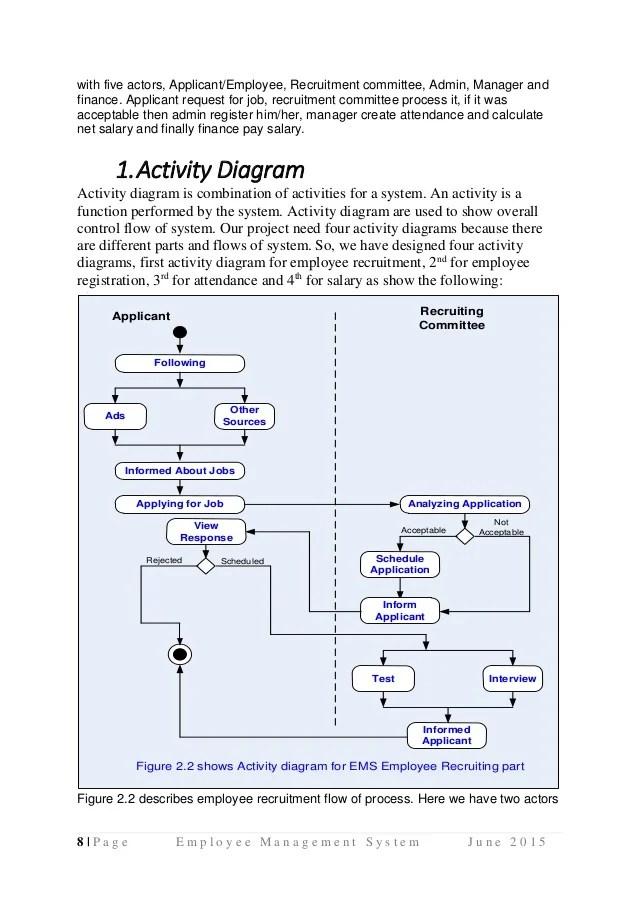 Employee management system june also uml diagrams use case diagram activity di  rh slideshare