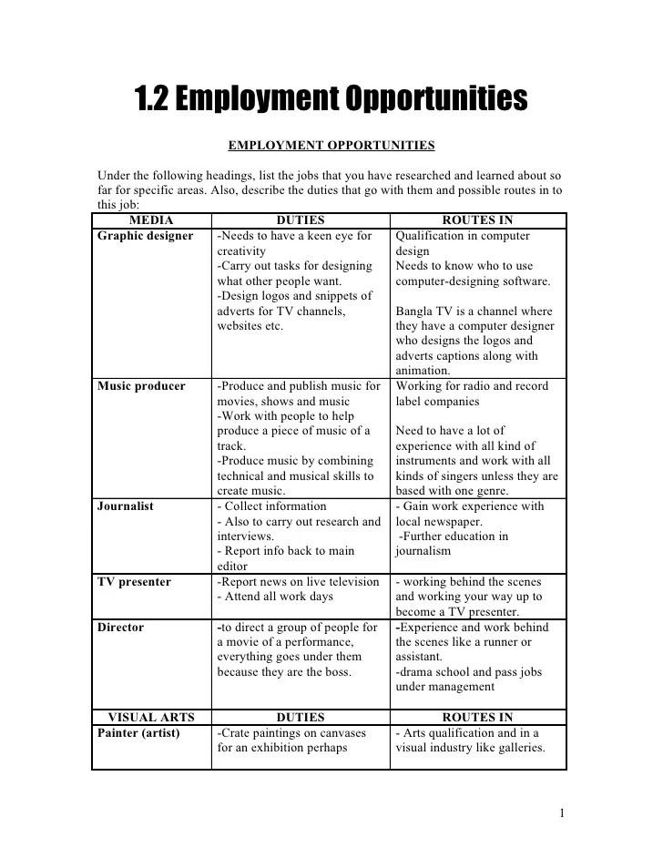 12 Employment Opportunities Worksheet