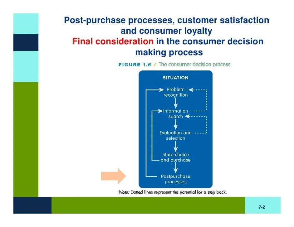 college essays college application essays customer satisfaction  customer satisfaction essay