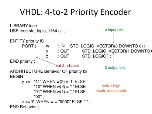 small resolution of logic diagram of priority encoder