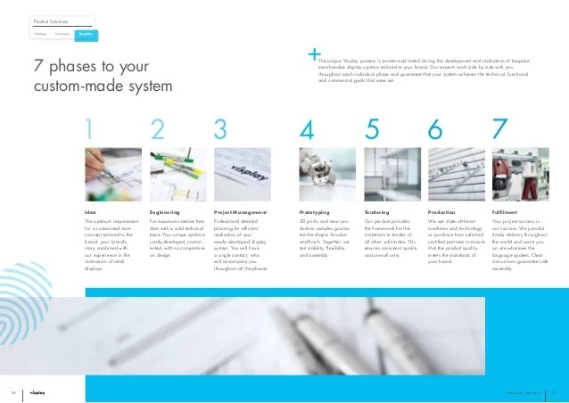 Product Solutions For Retail Interiors
