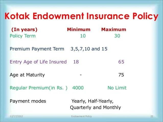 Endowment Policy SSR