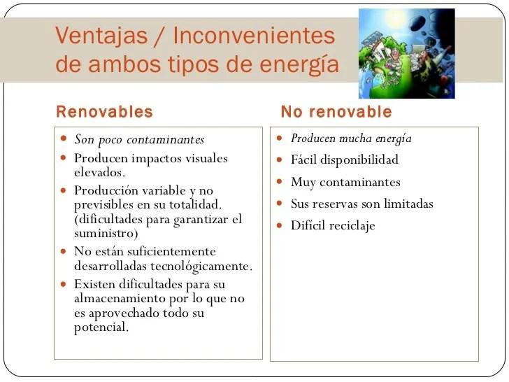Energias Renovables Ventajas E Inconvenientes Cute766