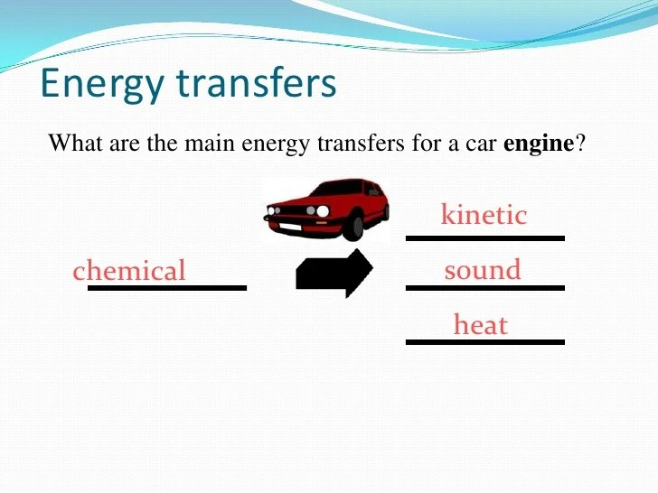 what is an energy transfer diagram ford mondeo mk3 radio wiring transfers 1