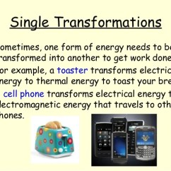 Energy Transformation Diagram Examples Human Skeleton Electromagnetic Great Installation Transformations And Conservation Rh Slideshare Net Transfer Diagrams