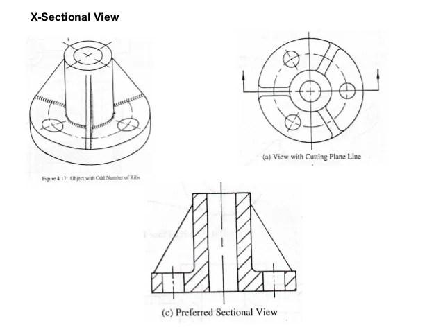 Electrical engineering drawing pdf download