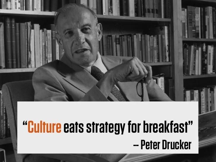 Resultado de imagen para peter drucker culture eats strategy for breakfast
