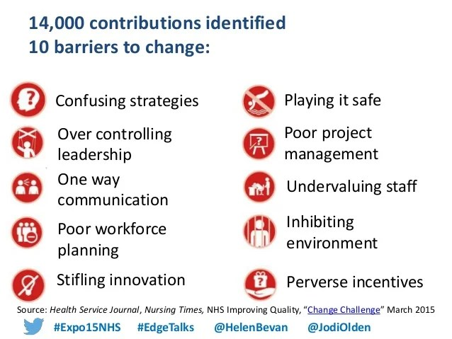 @HelenBevan #aquatransform 14,000 contributions identified 10 barriers to change: Confusing strategies Over controlling le...