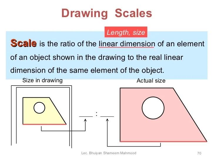 block diagram reduction rules kohler engine wiring engineering drawing