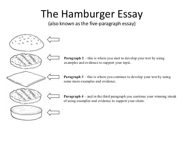 5 Paragraph Essays 25 Five Paragraph Essay Example Five Paragraph