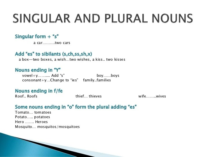 English Grammar 1 Powerpoint Level 1