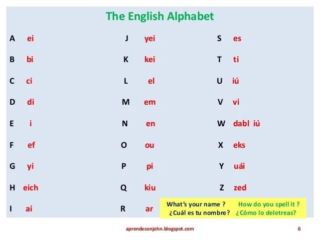 English grammar 4 u