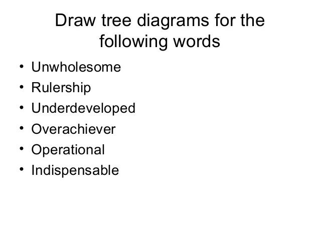 morphology tree diagram electrical wiring diagrams and symbols english lecture2 27 exercise for next lecture produce