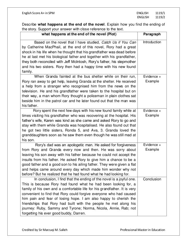 English story essay pmr