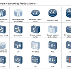 Cisco Network Diagram Icons 2006 Chevy Colorado Headlight Wiring Huawei Enterprise Networking Product