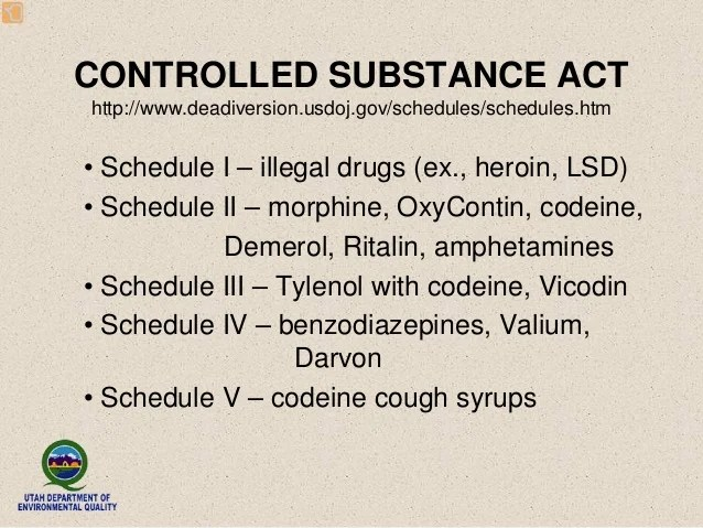 Environmental Impact of Pharmaceuticals