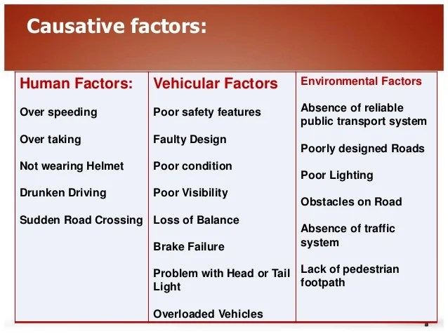 Epidemiology of road traffic accidents