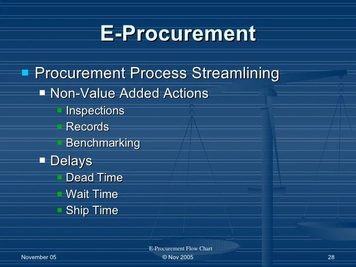 procurement also rh slideshare
