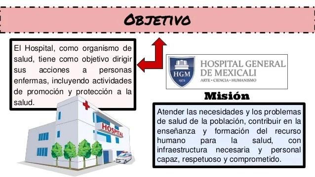 Eq 1 El Hospital Como Organizacion Eq 1