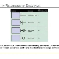 Er Diagram Student Library Australian Phone Socket Wiring Rj11 Entity Relationship