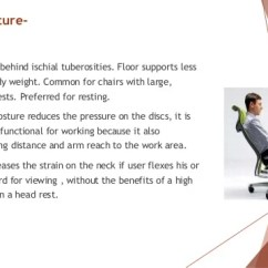 Posture Chair Benefits Gaming Rocker Ergonomics In Sitting 23 Ergonomic