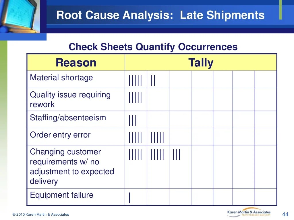 Root Causeysis Late Shipments