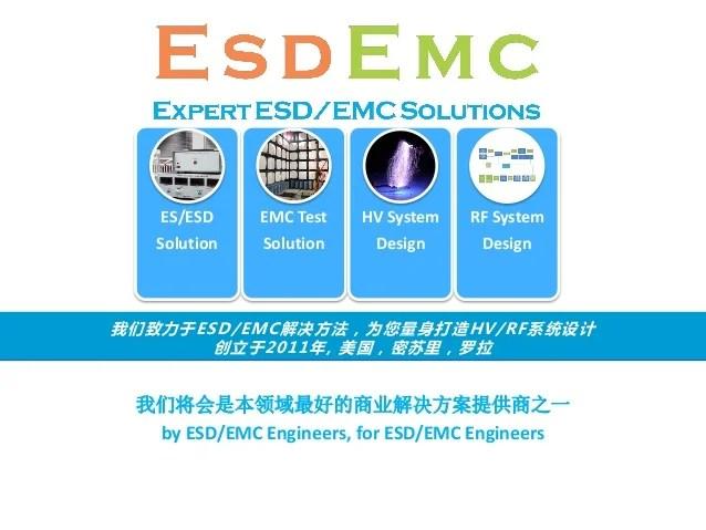 ESD Transmission Line Pulse  TLP Measurement