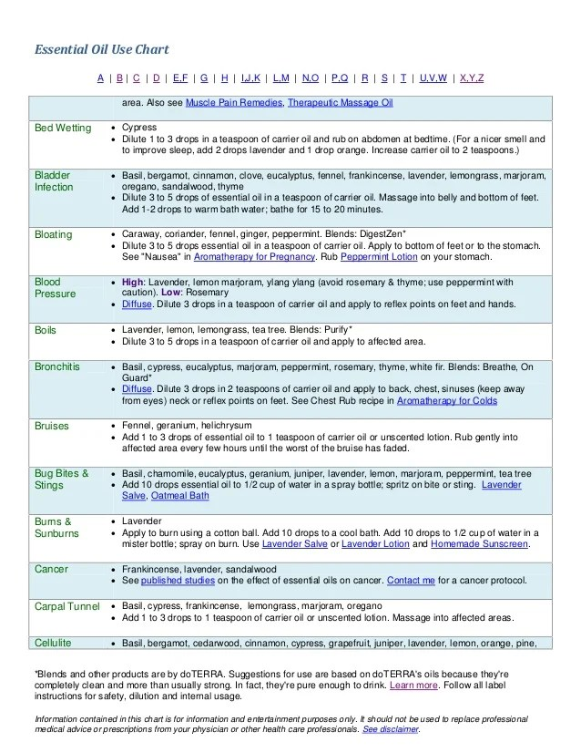 Essential oil use chart also learn how to properly oils rh slideshare